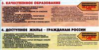 Приоритетные национальные проекты в Пензенской области